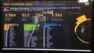 campixx-schaubild